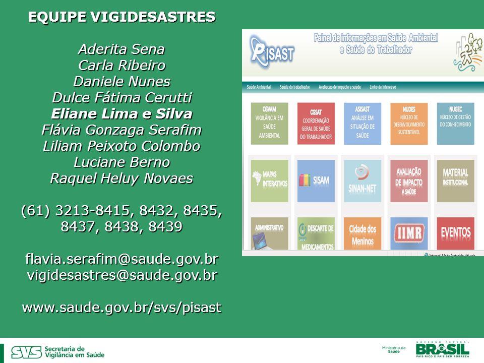 EQUIPE VIGIDESASTRES Aderita Sena Carla Ribeiro Daniele Nunes Dulce Fátima Cerutti Eliane Lima e Silva Flávia Gonzaga Serafim Liliam Peixoto Colombo Luciane Berno Raquel Heluy Novaes (61) 3213-8415, 8432, 8435, 8437, 8438, 8439 flavia.serafim@saude.gov.brvigidesastres@saude.gov.brwww.saude.gov.br/svs/pisast
