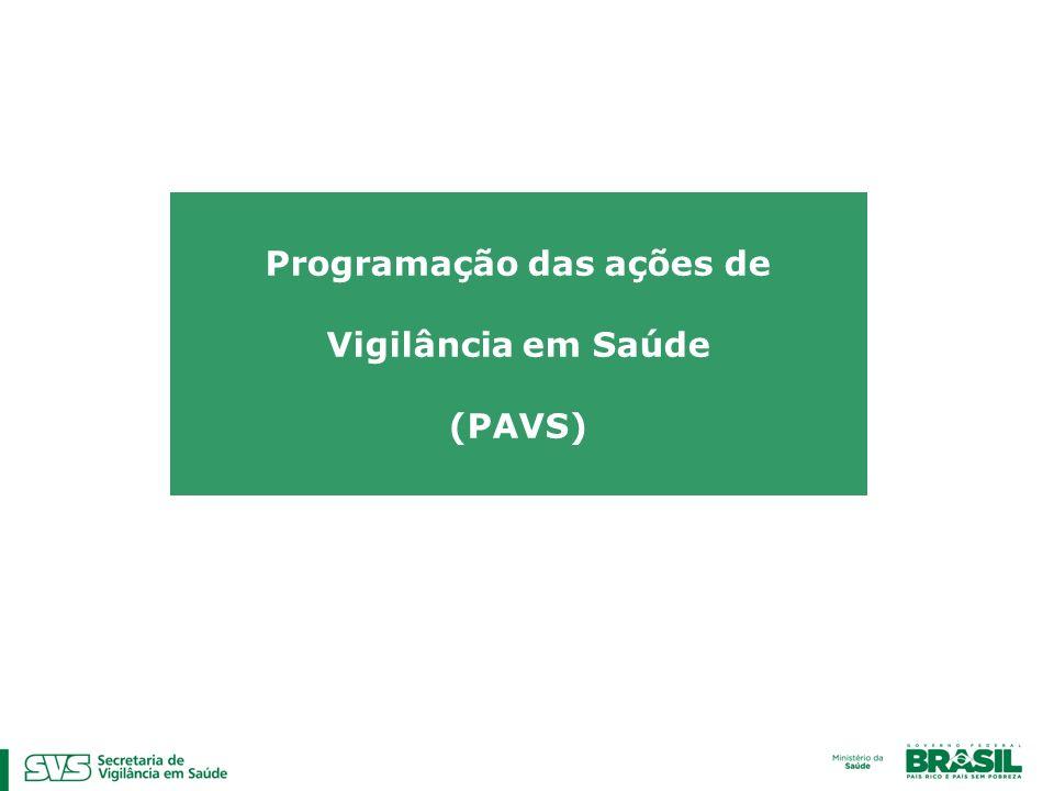 Programação das ações de Vigilância em Saúde (PAVS)