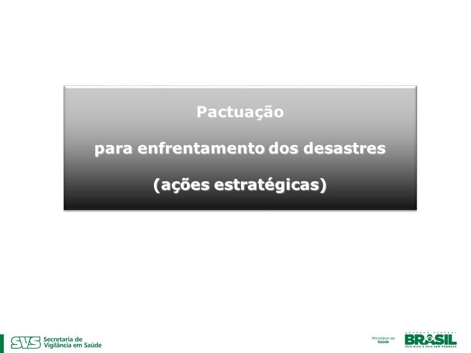 Pactuação para enfrentamento dos desastres (ações estratégicas) Pactuação para enfrentamento dos desastres (ações estratégicas)