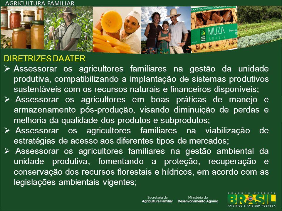 DIRETRIZES DA ATER Assessorar os agricultores familiares na gestão da unidade produtiva, compatibilizando a implantação de sistemas produtivos sustent