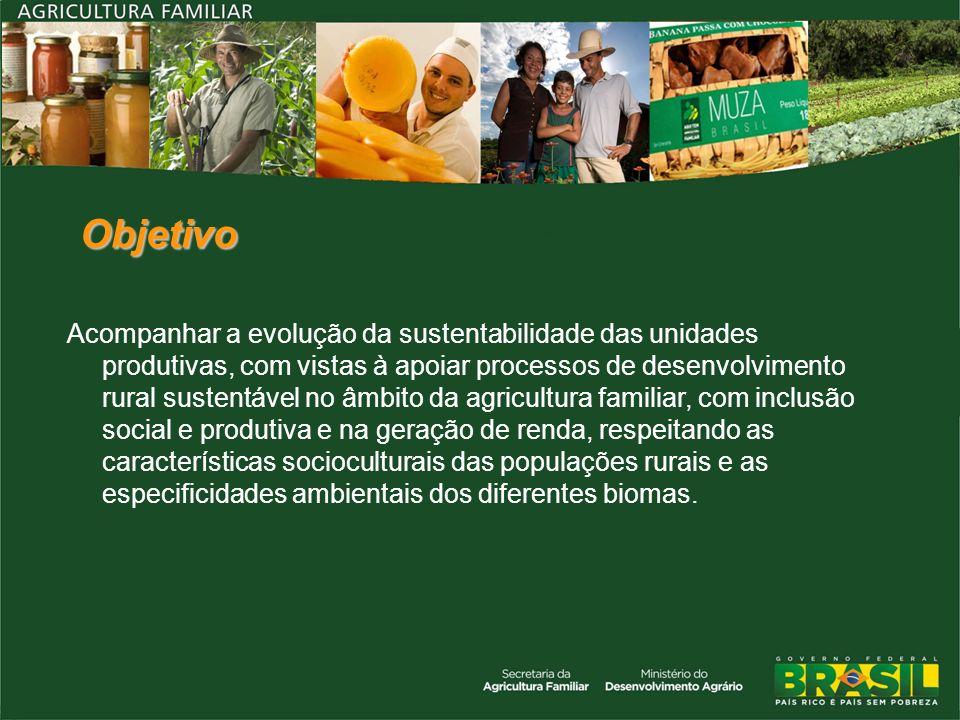 Objetivo Acompanhar a evolução da sustentabilidade das unidades produtivas, com vistas à apoiar processos de desenvolvimento rural sustentável no âmbi
