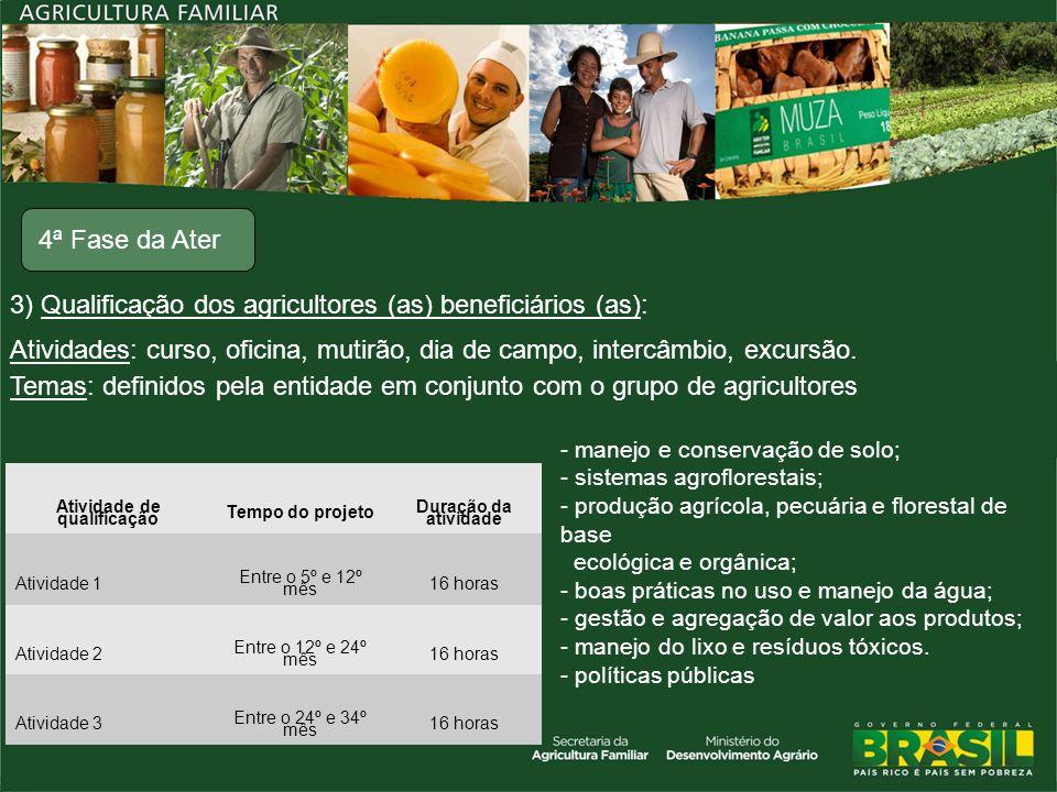 3) Qualificação dos agricultores (as) beneficiários (as): Atividades: curso, oficina, mutirão, dia de campo, intercâmbio, excursão. Temas: definidos p