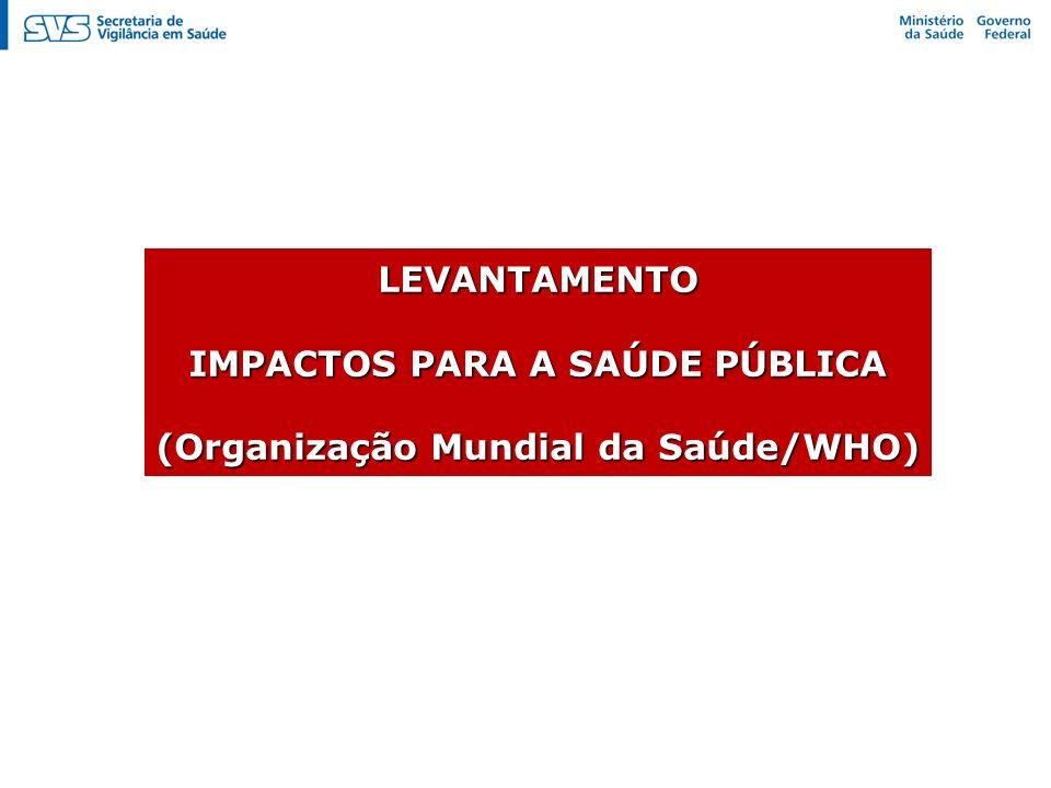 LEVANTAMENTO IMPACTOS PARA A SAÚDE PÚBLICA (Organização Mundial da Saúde/WHO)