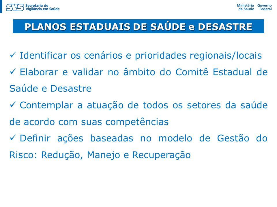 Identificar os cenários e prioridades regionais/locais Elaborar e validar no âmbito do Comitê Estadual de Saúde e Desastre Contemplar a atuação de tod