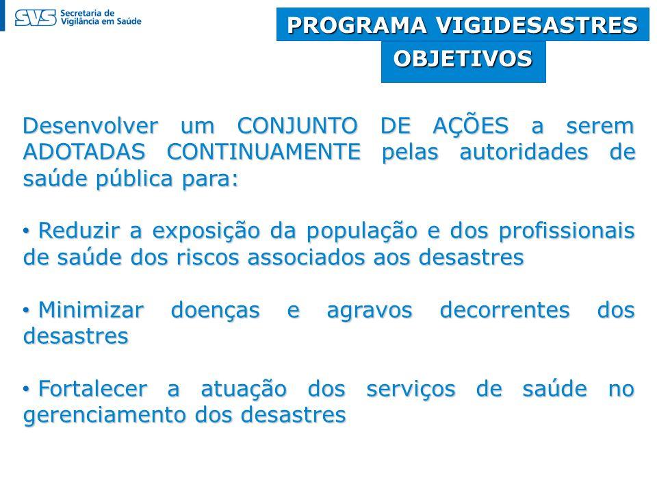 PROGRAMA VIGIDESASTRES OBJETIVOS Desenvolver um CONJUNTO DE AÇÕES a serem ADOTADAS CONTINUAMENTE pelas autoridades de saúde pública para: Reduzir a ex