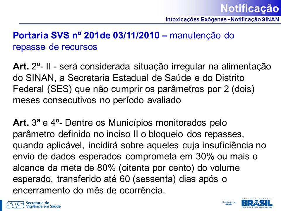 Intoxicações Exógenas - Notificação SINAN Notificação Portaria SVS nº 201de 03/11/2010 – manutenção do repasse de recursos Art. 2º- II - será consider
