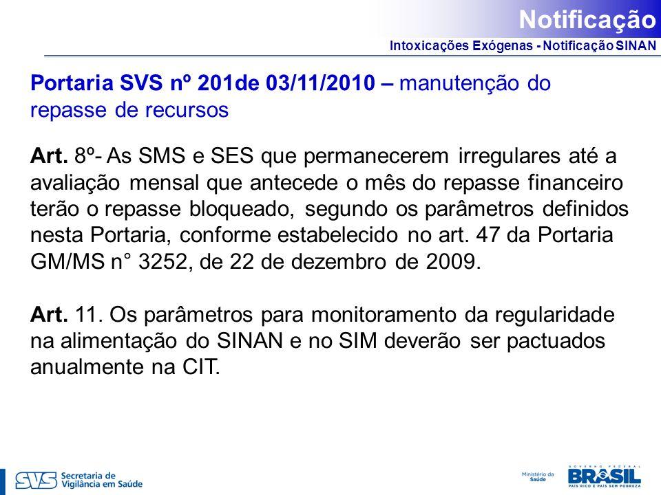 Intoxicações Exógenas - Notificação SINAN Notificação Portaria SVS nº 201de 03/11/2010 – manutenção do repasse de recursos Art. 8º- As SMS e SES que p