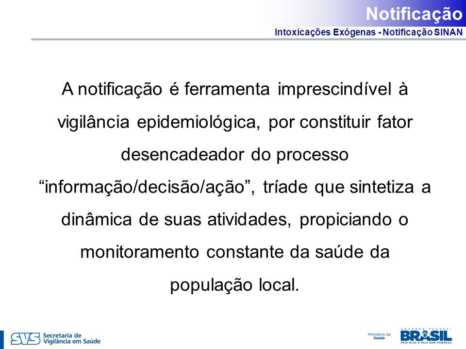 Intoxicações Exógenas - Notificação SINAN A notificação é ferramenta imprescindível à vigilância epidemiológica, por constituir fator desencadeador do