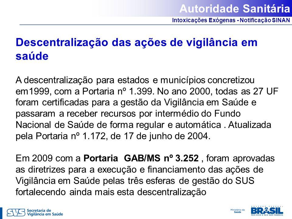 Intoxicações Exógenas - Notificação SINAN Descentralização das ações de vigilância em saúde A descentralização para estados e municípios concretizou e