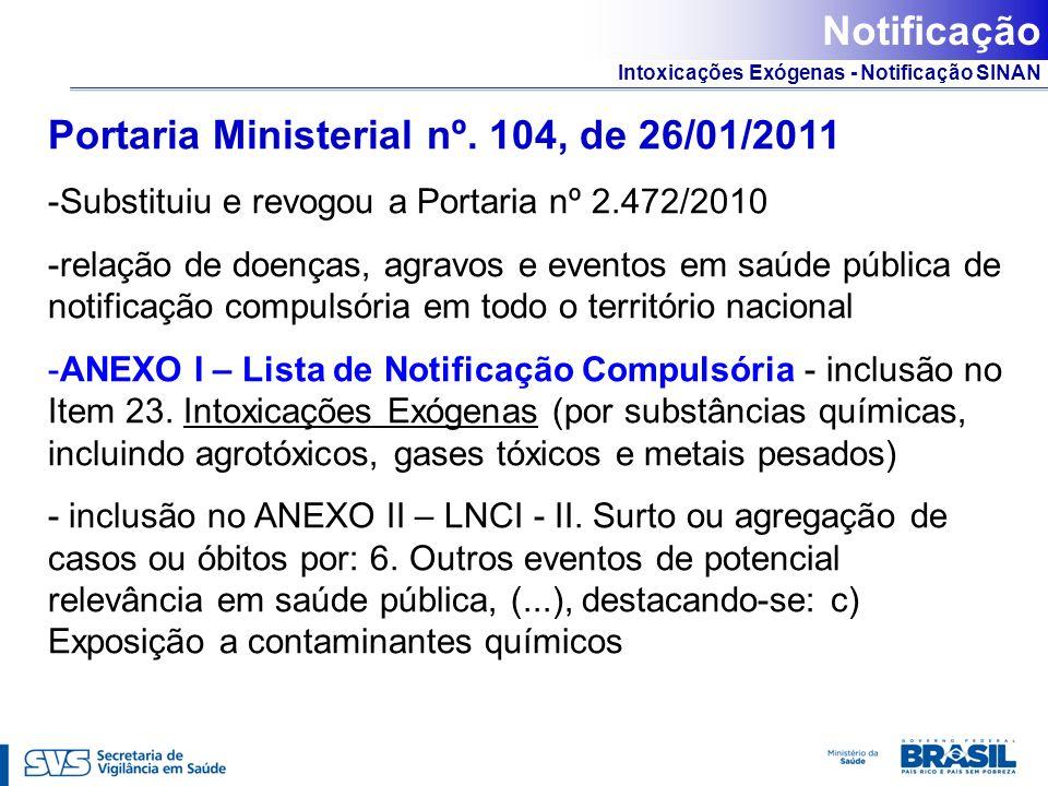 Intoxicações Exógenas - Notificação SINAN Notificação Portaria Ministerial nº. 104, de 26/01/2011 -Substituiu e revogou a Portaria nº 2.472/2010 -rela