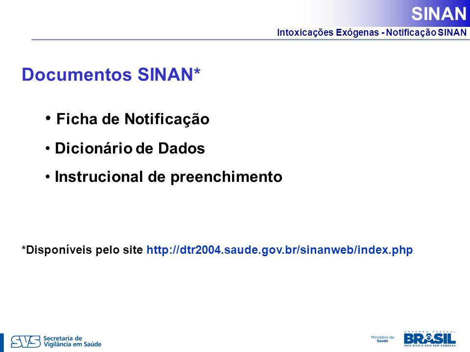 Intoxicações Exógenas - Notificação SINAN Documentos SINAN* Ficha de Notificação Dicionário de Dados Instrucional de preenchimento *Disponíveis pelo s