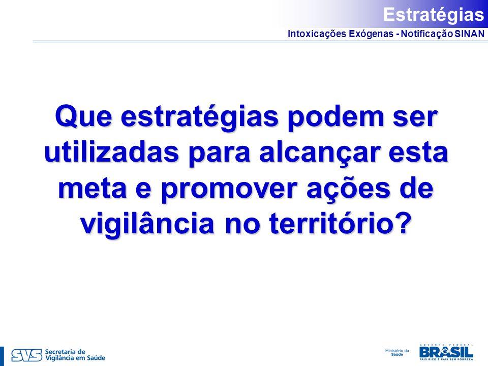 Intoxicações Exógenas - Notificação SINAN Que estratégias podem ser utilizadas para alcançar esta meta e promover ações de vigilância no território? E