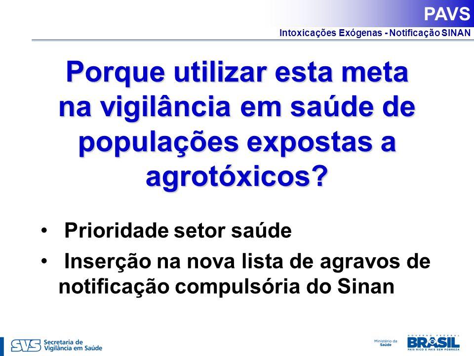 Intoxicações Exógenas - Notificação SINAN Porque utilizar esta meta na vigilância em saúde de populações expostas a agrotóxicos? Prioridade setor saúd