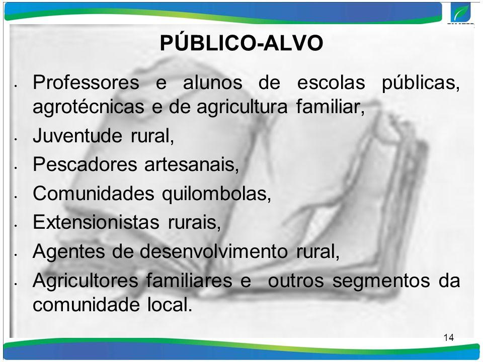 PÚBLICO-ALVO Professores e alunos de escolas públicas, agrotécnicas e de agricultura familiar, Juventude rural, Pescadores artesanais, Comunidades qui