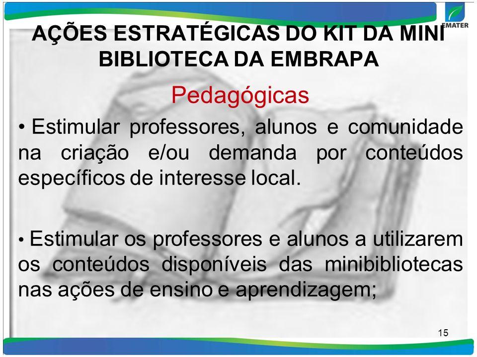 AÇÕES ESTRATÉGICAS DO KIT DA MINI BIBLIOTECA DA EMBRAPA Pedagógicas Estimular professores, alunos e comunidade na criação e/ou demanda por conteúdos e