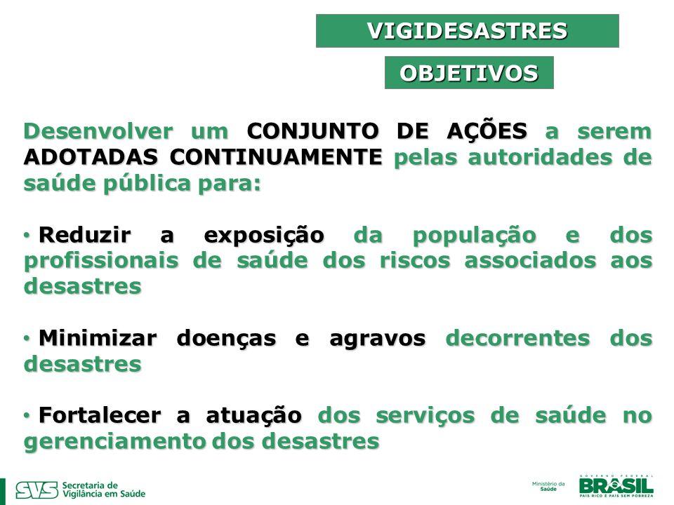 VIGIDESASTRES OBJETIVOS Desenvolver um CONJUNTO DE AÇÕES a serem ADOTADAS CONTINUAMENTE pelas autoridades de saúde pública para: Reduzir a exposição d