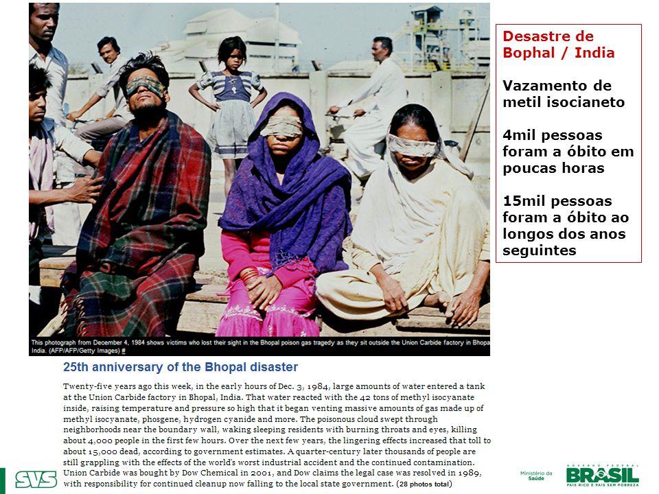 Desastre de Bophal / India Vazamento de metil isocianeto 4mil pessoas foram a óbito em poucas horas 15mil pessoas foram a óbito ao longos dos anos seg