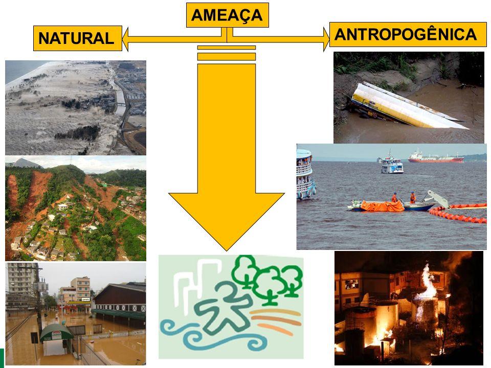 AMEAÇA NATURAL ANTROPOGÊNICA