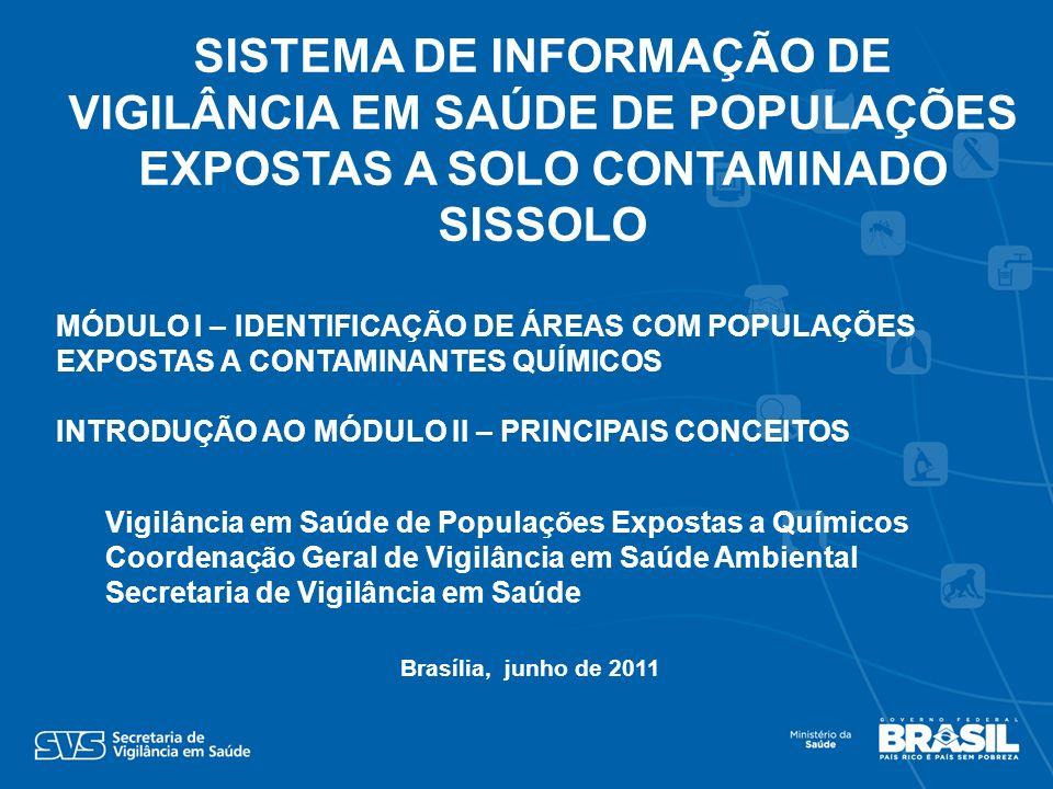 VIGIPEQ - SISSOLO Vigilância em Saúde de Populações Expostas a Químicos Coordenação Geral de Vigilância em Saúde Ambiental Secretaria de Vigilância em