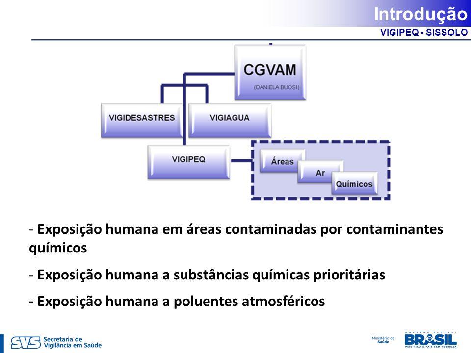 VIGIPEQ - SISSOLO Introdução - Exposição humana em áreas contaminadas por contaminantes químicos - Exposição humana a substâncias químicas prioritária