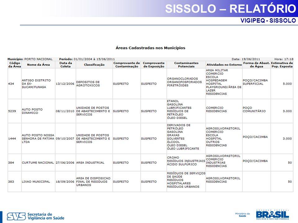 VIGIPEQ - SISSOLO SISSOLO – RELATÓRIO