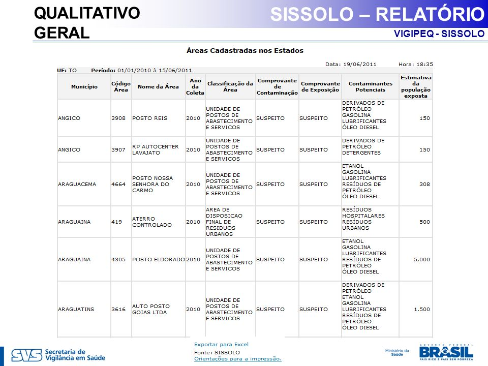 VIGIPEQ - SISSOLO SISSOLO – RELATÓRIO QUALITATIVO GERAL