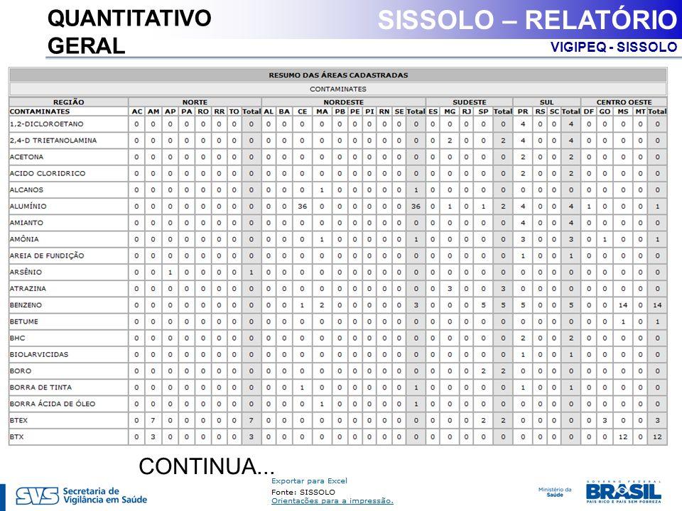 VIGIPEQ - SISSOLO SISSOLO – RELATÓRIO QUANTITATIVO GERAL CONTINUA...