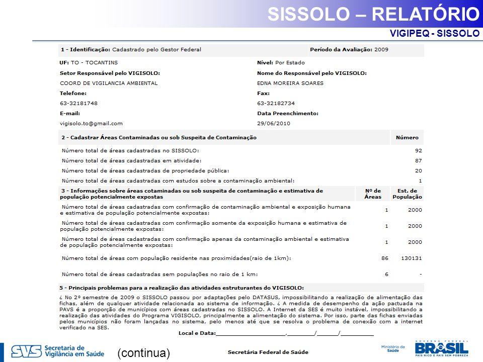 VIGIPEQ - SISSOLO SISSOLO – RELATÓRIO (continua)