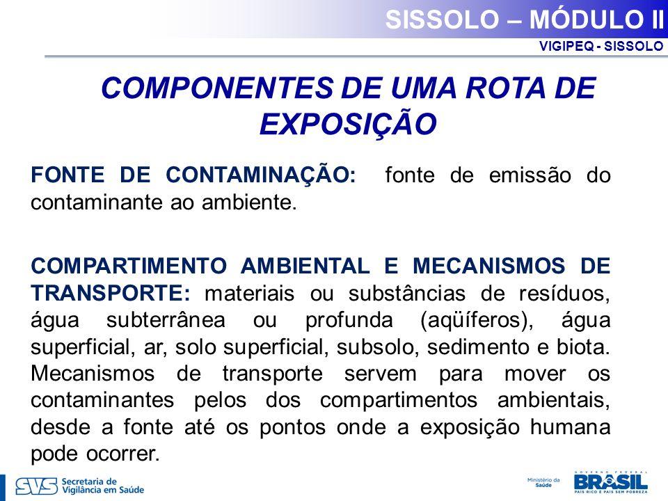 VIGIPEQ - SISSOLO SISSOLO – MÓDULO II COMPONENTES DE UMA ROTA DE EXPOSIÇÃO FONTE DE CONTAMINAÇÃO: fonte de emissão do contaminante ao ambiente. COMPAR