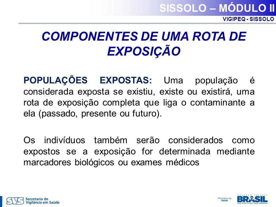 VIGIPEQ - SISSOLO SISSOLO – MÓDULO II COMPONENTES DE UMA ROTA DE EXPOSIÇÃO POPULAÇÕES EXPOSTAS: Uma população é considerada exposta se existiu, existe