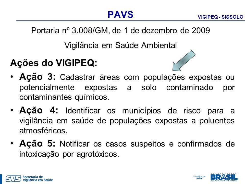 VIGIPEQ - SISSOLO PAVS Portaria nº 3.008/GM, de 1 de dezembro de 2009 Vigilância em Saúde Ambiental Ações do VIGIPEQ: Ação 3: Cadastrar áreas com popu