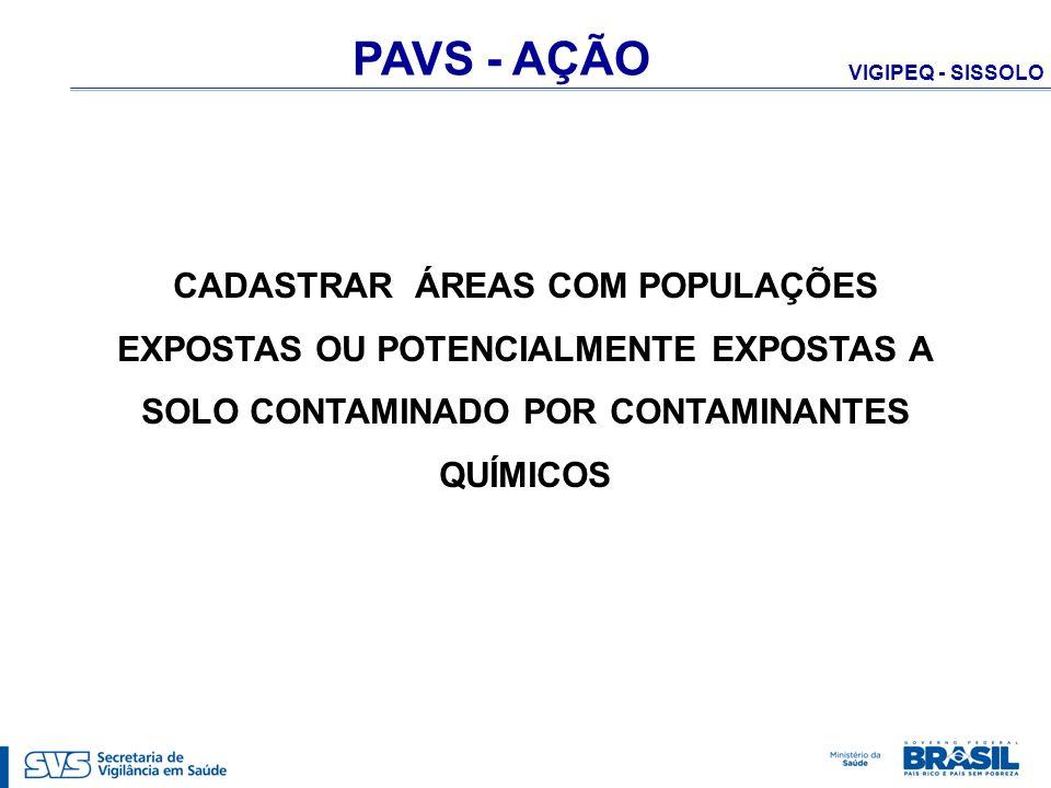 VIGIPEQ - SISSOLO CADASTRAR ÁREAS COM POPULAÇÕES EXPOSTAS OU POTENCIALMENTE EXPOSTAS A SOLO CONTAMINADO POR CONTAMINANTES QUÍMICOS PAVS - AÇÃO