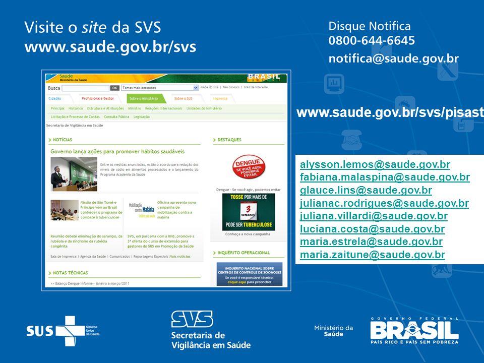 VIGIPEQ - SISSOLO www.saude.gov.br/svs/pisast alysson.lemos@saude.gov.br fabiana.malaspina@saude.gov.br glauce.lins@saude.gov.br julianac.rodrigues@sa