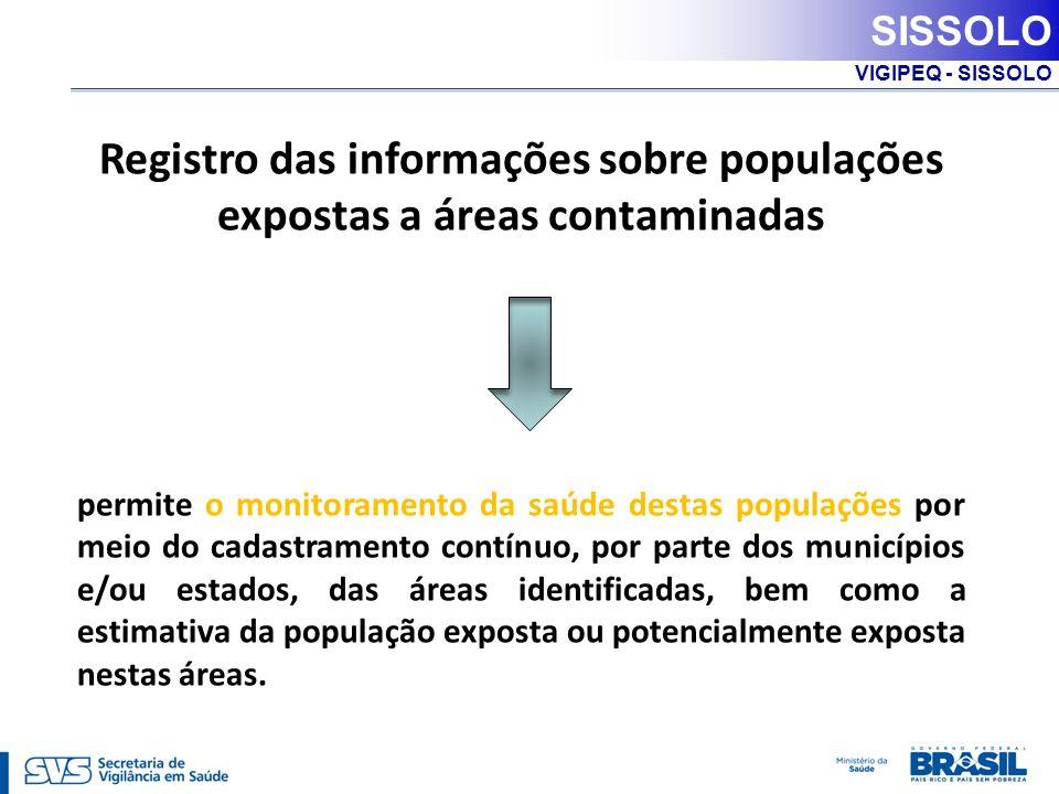 VIGIPEQ - SISSOLO SISSOLO Registro das informações sobre populações expostas a áreas contaminadas permite o monitoramento da saúde destas populações p
