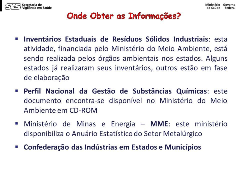 Inventários Estaduais de Resíduos Sólidos Industriais: esta atividade, financiada pelo Ministério do Meio Ambiente, está sendo realizada pelos órgãos ambientais nos estados.