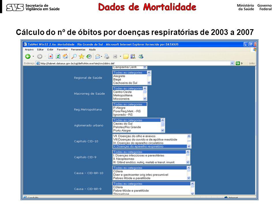 Cálculo do nº de óbitos por doenças respiratórias de 2003 a 2007