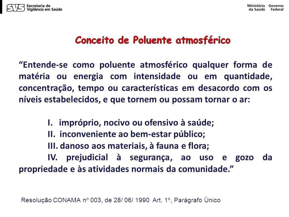 Resolução CONAMA nº 003, de 28/ 06/ 1990 Art.