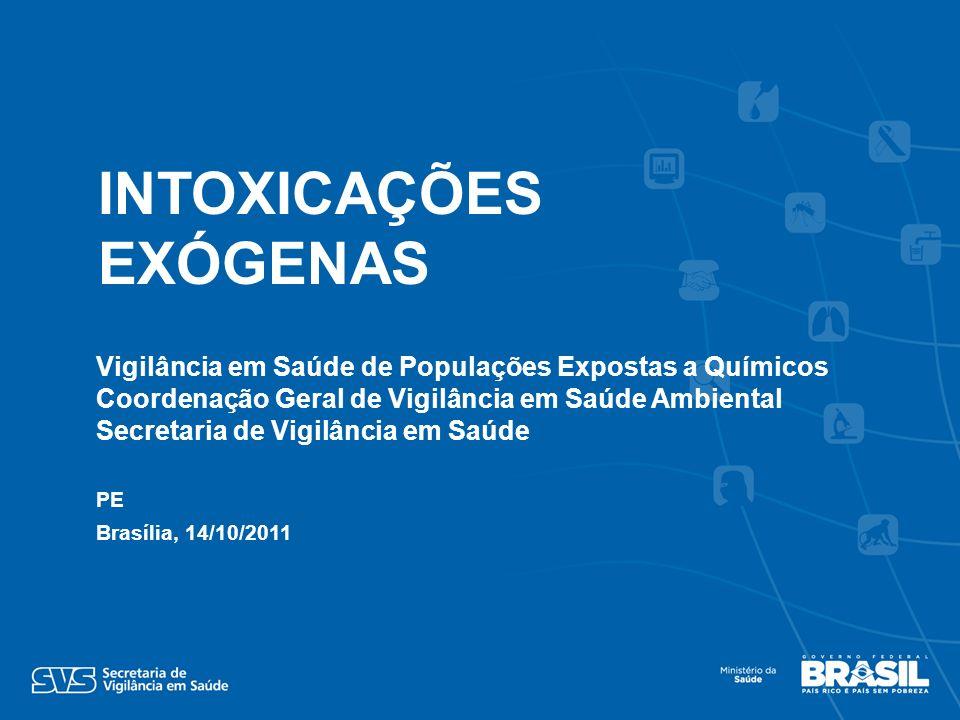 Intoxicações Exógenas - Notificação SINAN Vigilância em Saúde de Populações Expostas a Químicos Coordenação Geral de Vigilância em Saúde Ambiental Sec