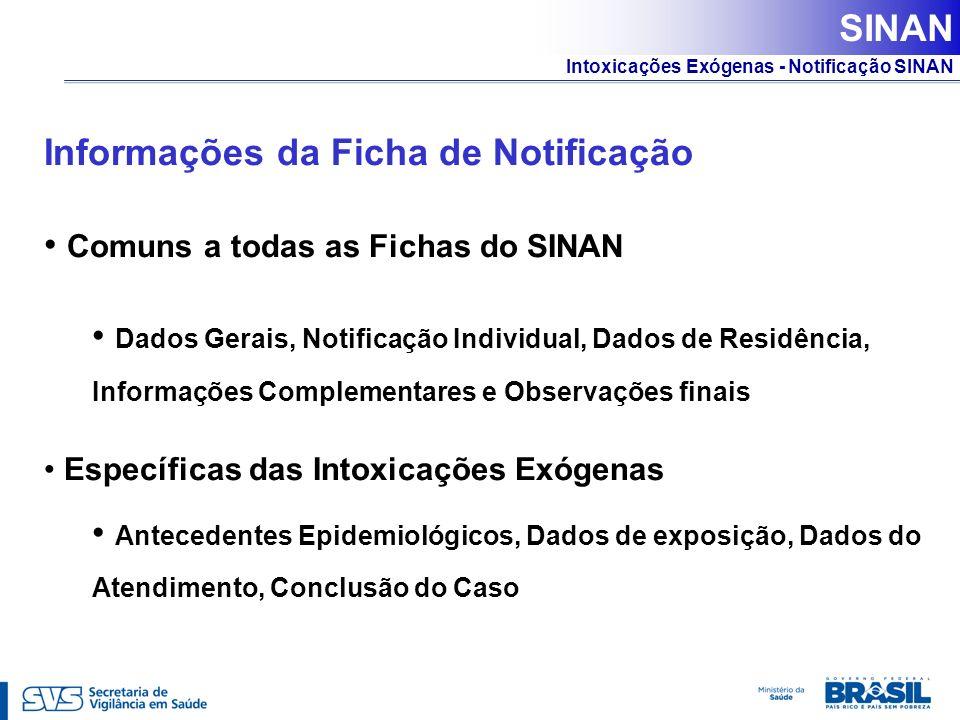 Informações da Ficha de Notificação Comuns a todas as Fichas do SINAN Dados Gerais, Notificação Individual, Dados de Residência, Informações Complemen