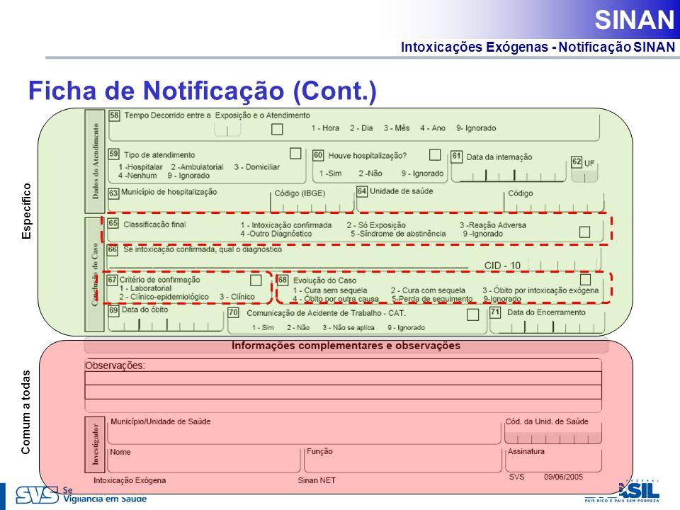 Intoxicações Exógenas - Notificação SINAN Ficha de Notificação (Cont.) Específico Comum a todas SINAN