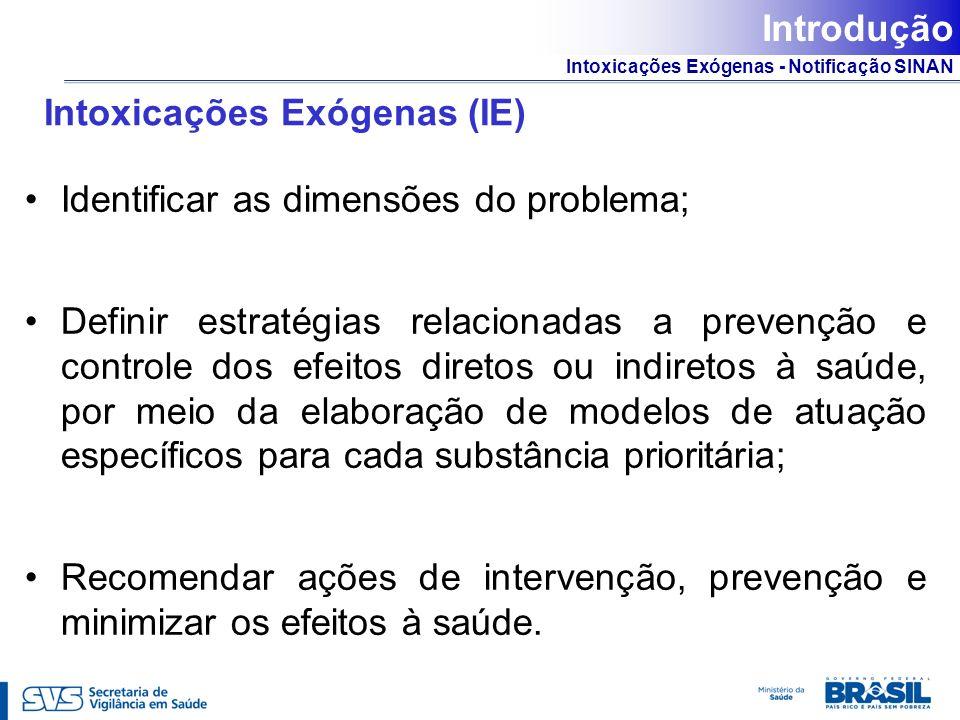 Intoxicações Exógenas - Notificação SINAN Intoxicações Exógenas (IE) Introdução Identificar as dimensões do problema; Definir estratégias relacionadas