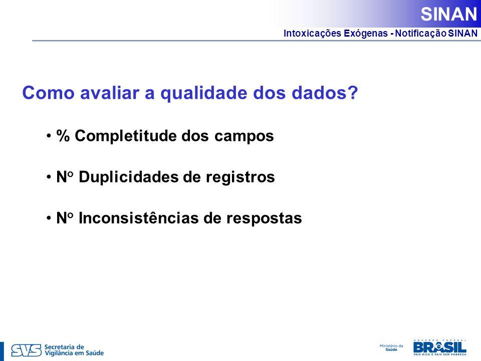 Intoxicações Exógenas - Notificação SINAN Como avaliar a qualidade dos dados? % Completitude dos campos N o Duplicidades de registros N o Inconsistênc