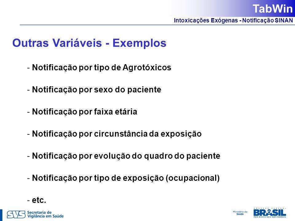 Intoxicações Exógenas - Notificação SINAN TabWin Outras Variáveis - Exemplos - Notificação por tipo de Agrotóxicos - Notificação por sexo do paciente
