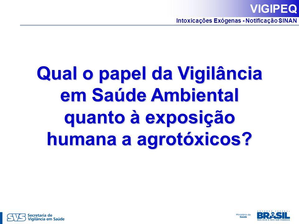 Intoxicações Exógenas - Notificação SINAN Qual o papel da Vigilância em Saúde Ambiental quanto à exposição humana a agrotóxicos? VIGIPEQ