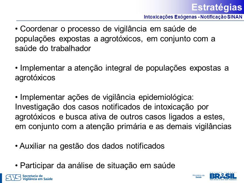 Intoxicações Exógenas - Notificação SINAN Coordenar o processo de vigilância em saúde de populações expostas a agrotóxicos, em conjunto com a saúde do
