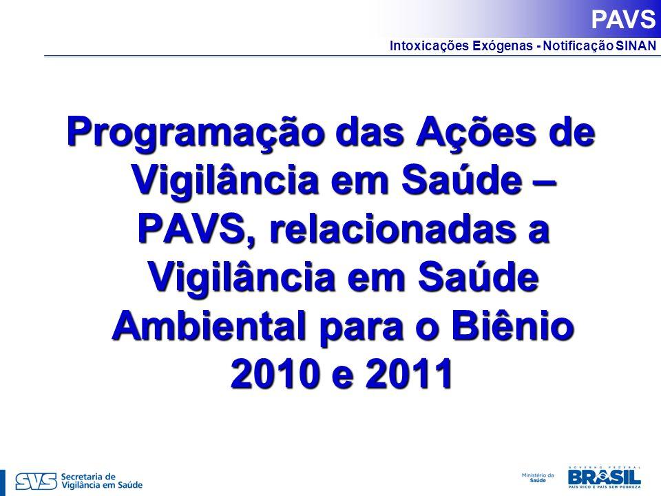 Intoxicações Exógenas - Notificação SINAN Programação das Ações de Vigilância em Saúde – PAVS, relacionadas a Vigilância em Saúde Ambiental para o Biê
