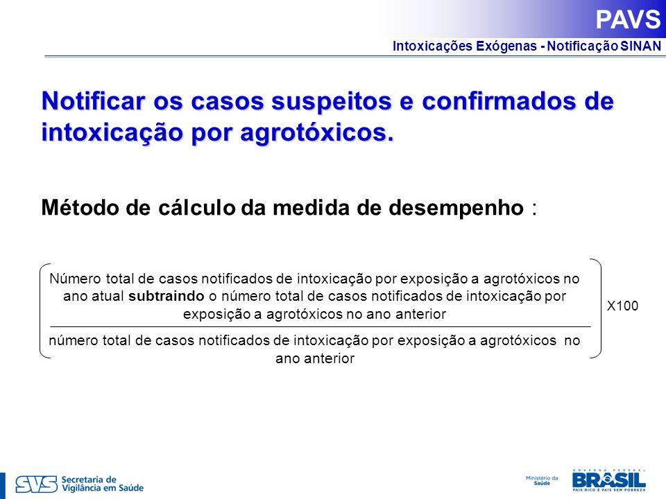 Intoxicações Exógenas - Notificação SINAN Notificar os casos suspeitos e confirmados de intoxicação por agrotóxicos. Método de cálculo da medida de de