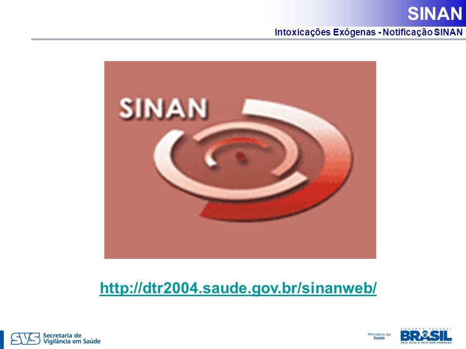 Intoxicações Exógenas - Notificação SINAN PAVS Fonte: SINAN, atualização 20/5/2011