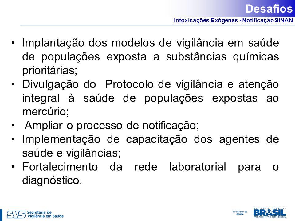 Intoxicações Exógenas - Notificação SINAN Implantação dos modelos de vigilância em saúde de populações exposta a substâncias químicas prioritárias; Di