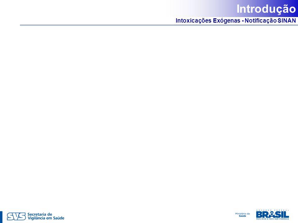 Intoxicações Exógenas - Notificação SINAN Dicionário de Dados/Variáveis SINAN